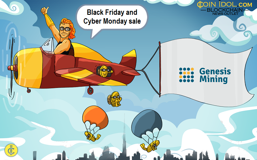 Genesis Mining, announced a Black Friday and Cyber Monday for its customers.