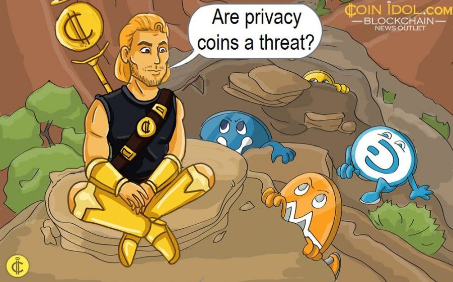 Privacy Coins as a Threat: 2 Main Reasons Why Cryptocurrency Exchanges Delist Them