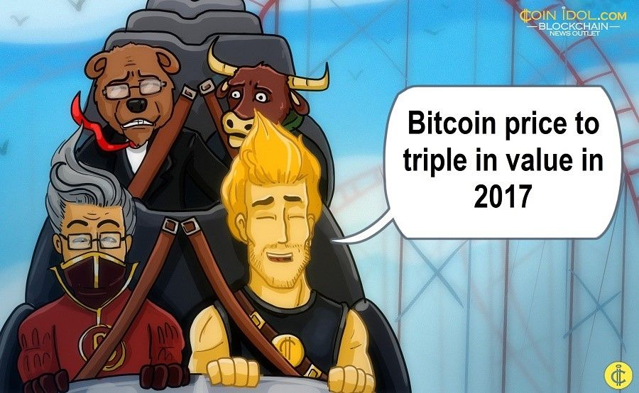 Expecting the rise of Bitcoin price in 2017