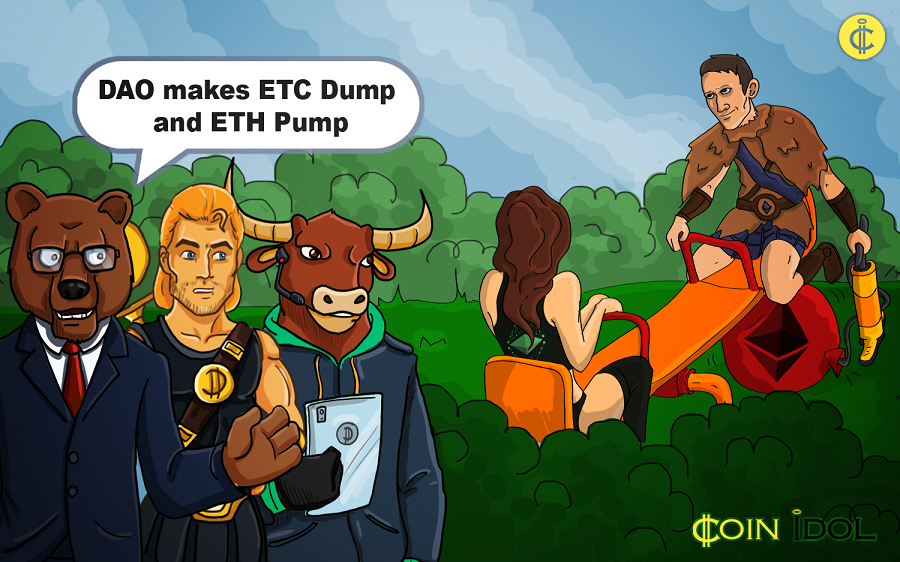 ETC price dump while ETH price pump