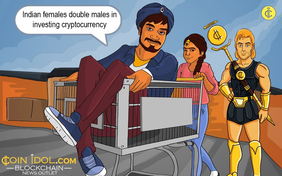 Indian females double males in investing cryptocurrency