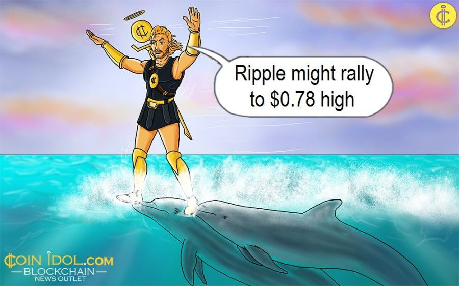 Ripple Breaks above $0.55 High as Sellers Threaten to Short