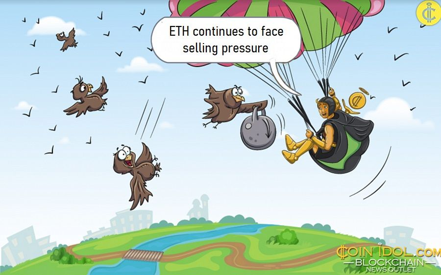 ETH continues to face selling pressure as the price makes a downward move.