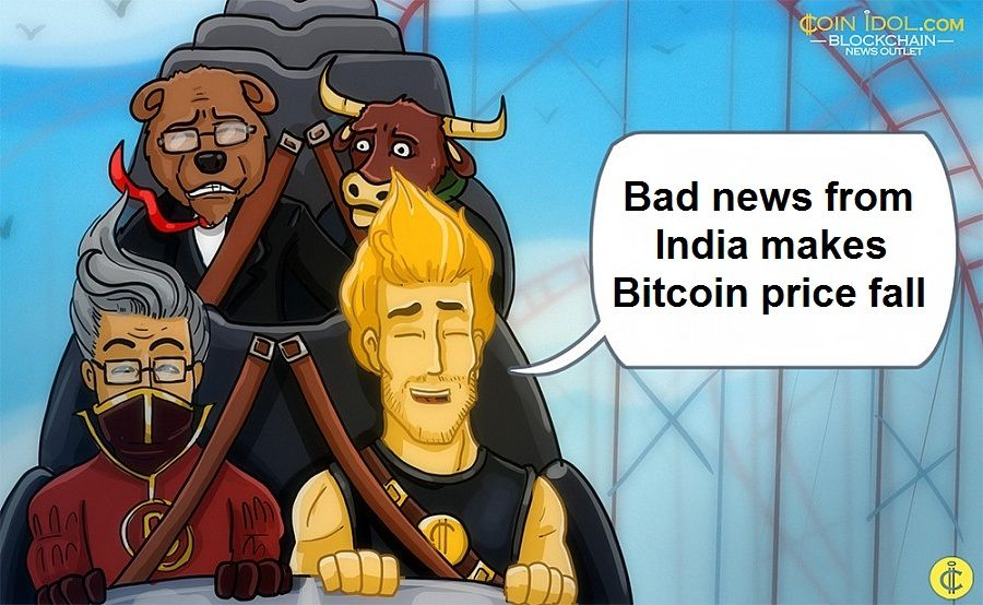 Bad news from India makes Bitcoin price fall