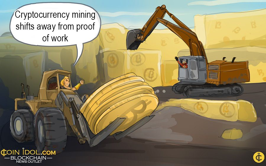 Mining shifts from proof of work