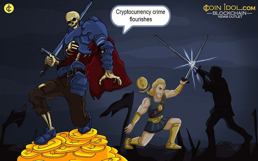 Cryptocurrency crime flourishes
