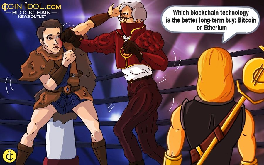 Major contest between Bitcoin Blockchain and Ethereum Blockchain