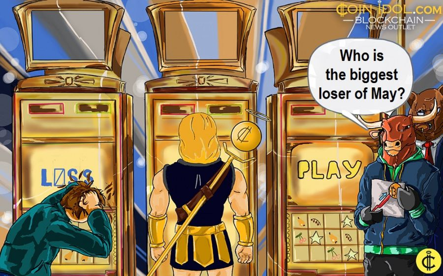Cryptocurrency Market Analysis: Top 5 Losers of May 2021