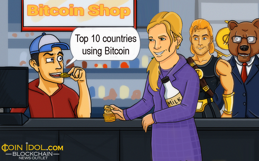 bitcoin is legal in which country