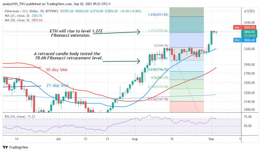 ETHUSD(Daily_Chart)_-_Sept._3.png