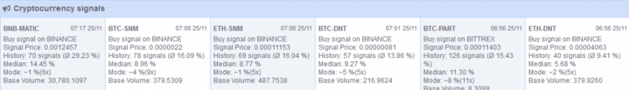 Cryptocurrency trading signals free