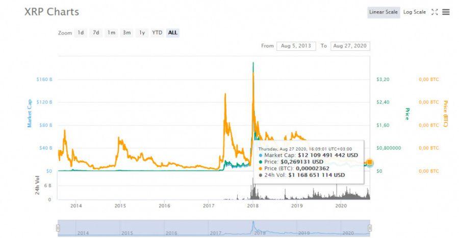 XRP_chart.jpg