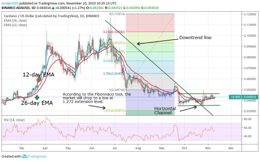 ADA chart.png
