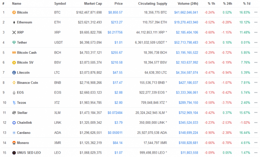 Screenshot_2020-05-02_All_Cryptocurrencies_CoinMarketCap.png