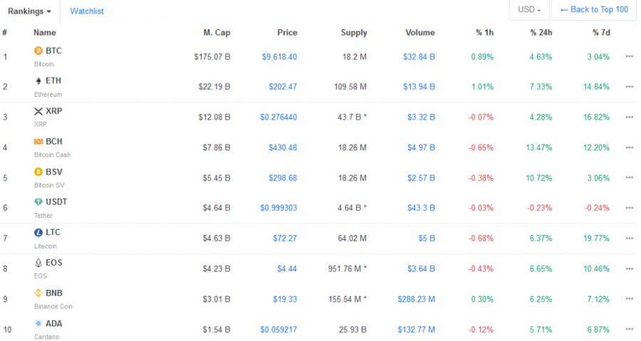 Screenshot_2020-02-05_All_Cryptocurrencies_CoinMarketCap.png