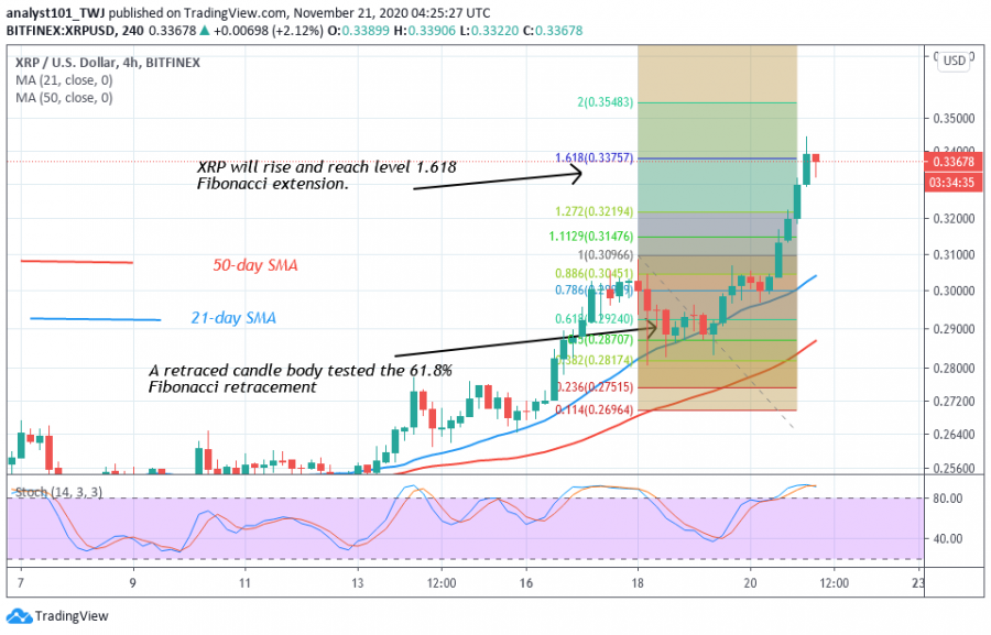 XRP_coinidol_2_chart_(1).png