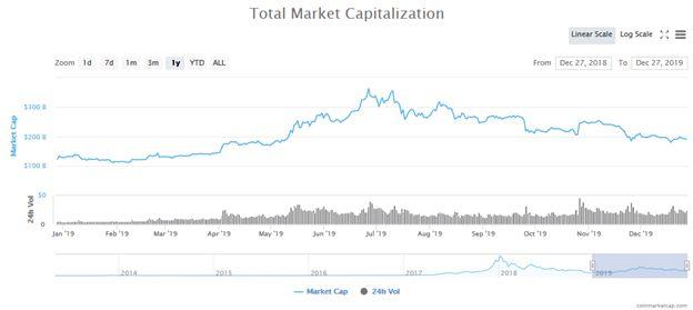 CoinMarketCap_chart.jpg