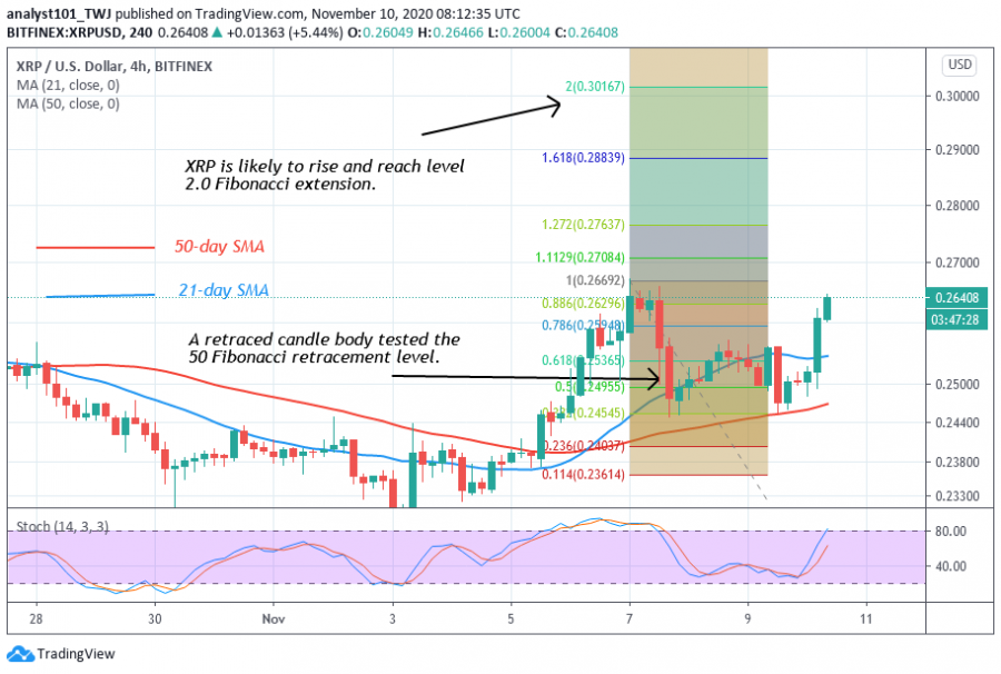 XRP chart.png