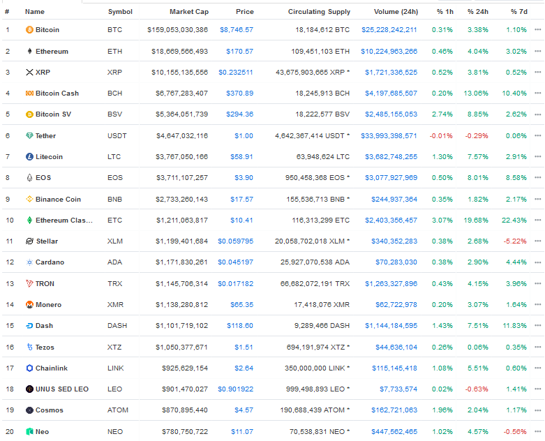 Screenshot_2020-01-27_All_Cryptocurrencies_CoinMarketCap.png