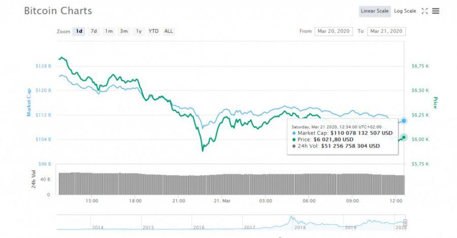 Bitcoin_chart2103.jpg