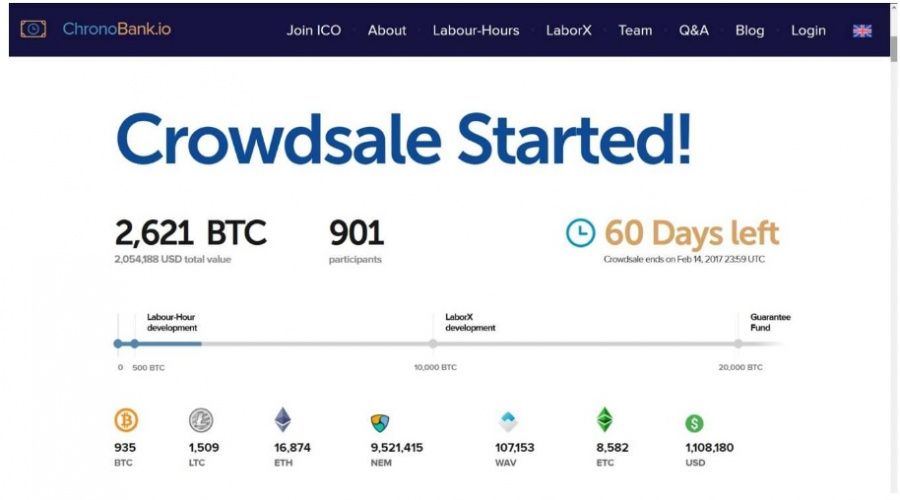 Crowdsale started