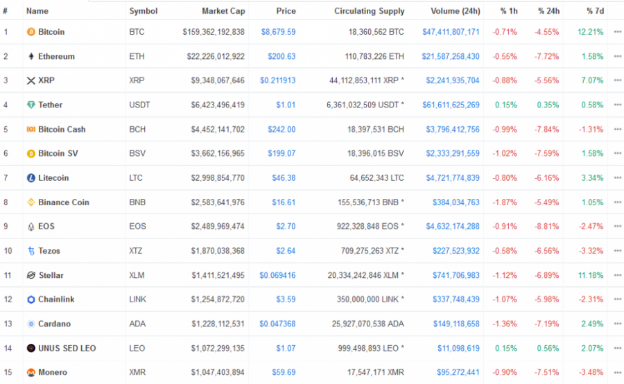 Screenshot_2020-05-04_All_Cryptocurrencies_CoinMarketCap.png