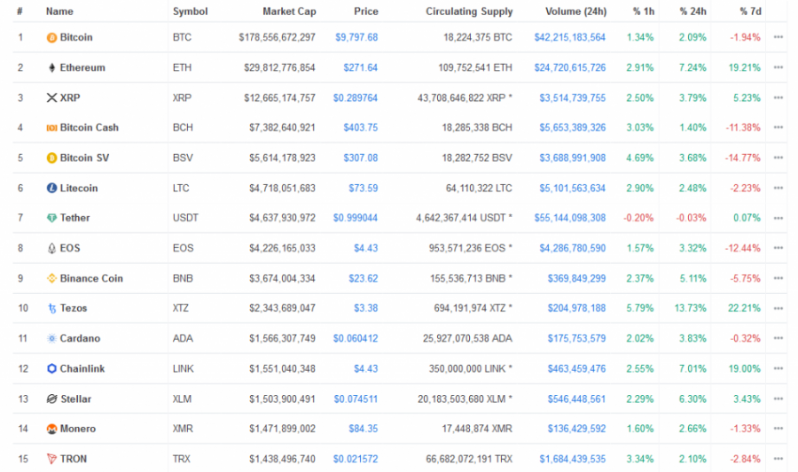 Screenshot_2020-02-18_All_Cryptocurrencies_CoinMarketCap.png