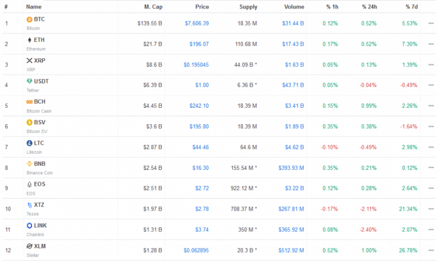 Screenshot_2020-04-26_All_Cryptocurrencies_CoinMarketCap.png