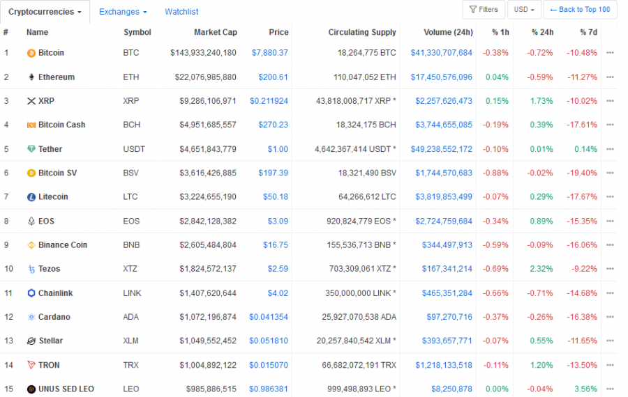 Screenshot_2020-03-11_All_Cryptocurrencies_CoinMarketCap.png