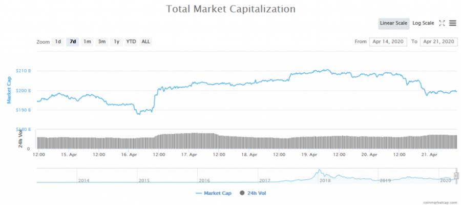 Screenshot_2020-04-21_Global_Charts_CoinMarketCap.png