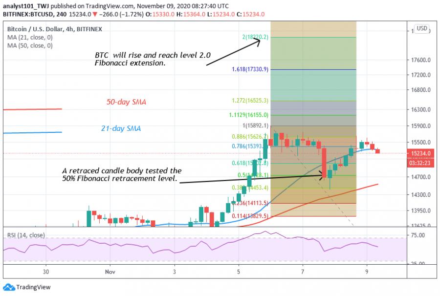 BTC chart.png