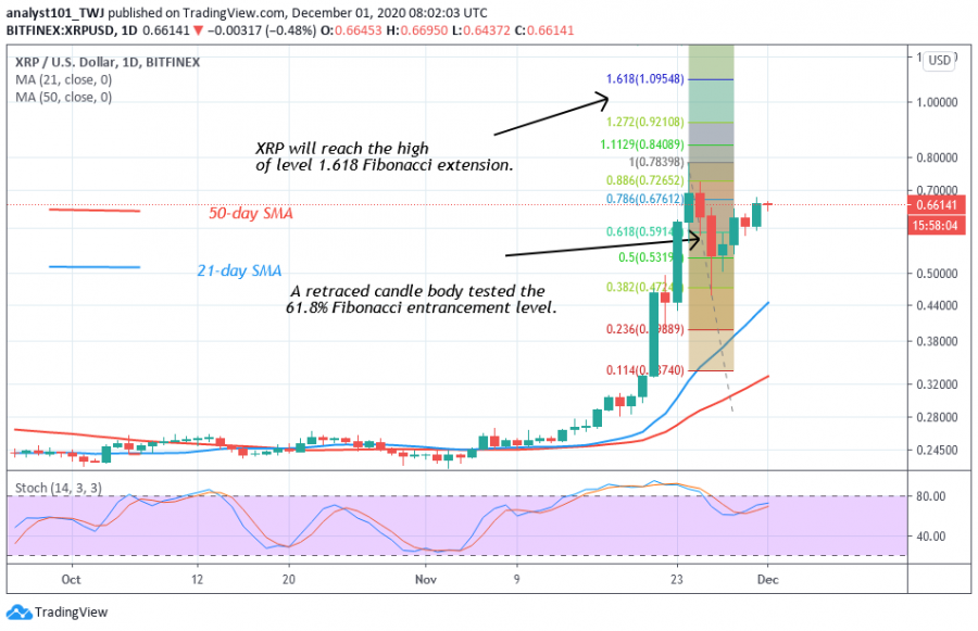 XRP_-_Coinidol_2_chart_(5).png