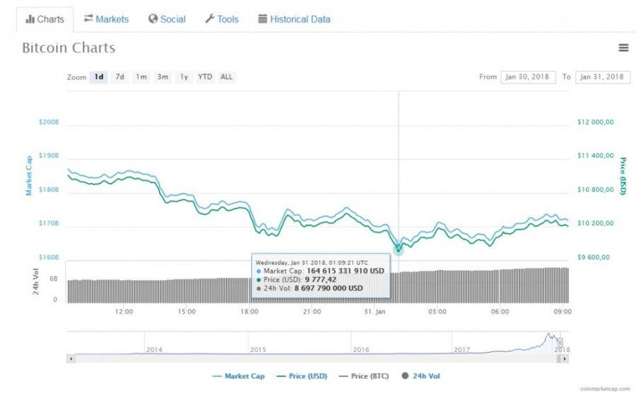 Pitcoin Price.jpg