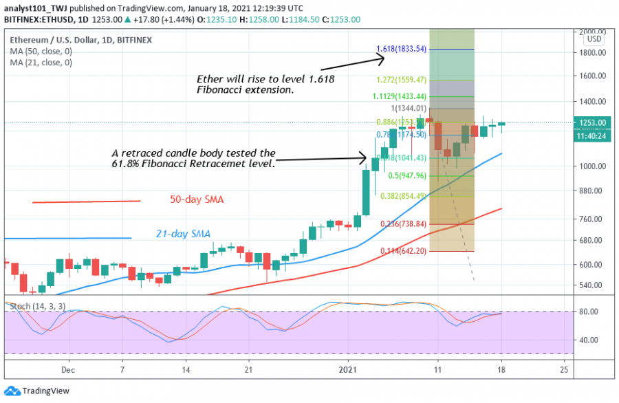 ETH_price_Jan_18_chart.png