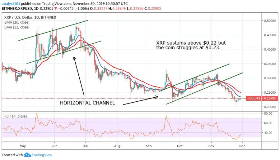 XRP chart.jpg