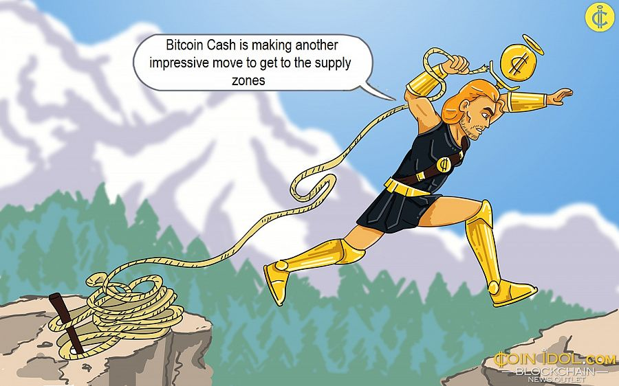 Bitcoin Cash is making another impressive move to get to the supply zones