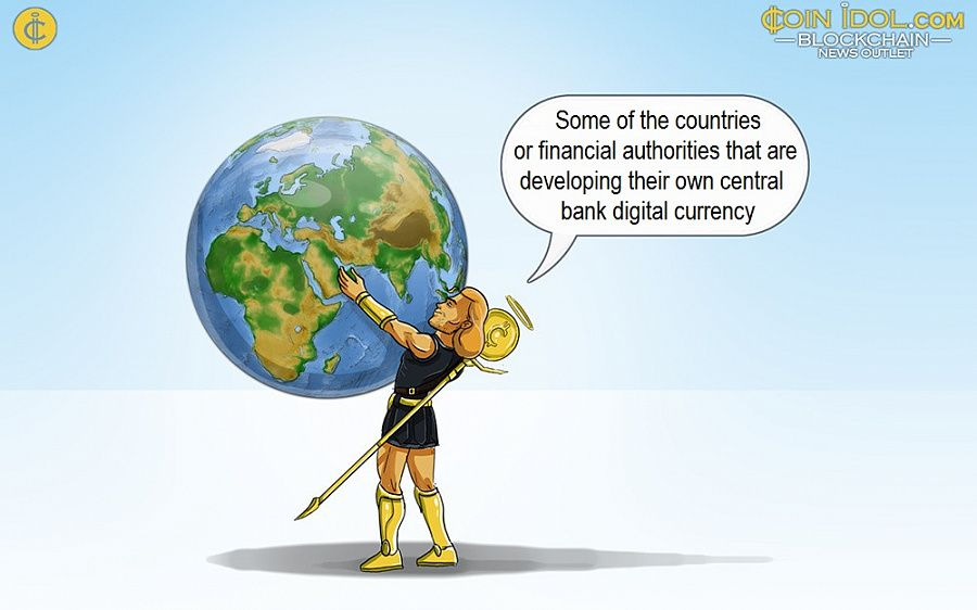 Some of the countries or financial authorities that are developing their own central bank digital currency