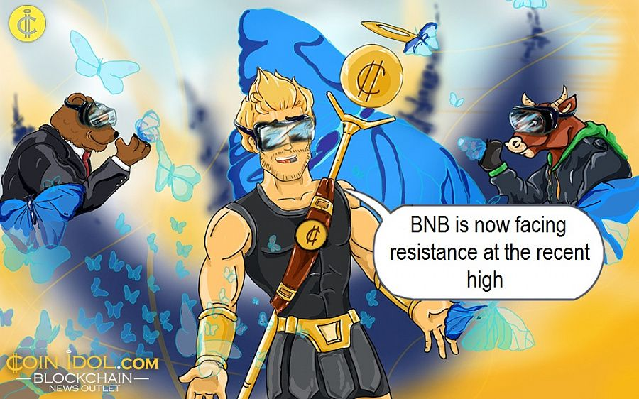 BNB is now facing resistance at the recent high