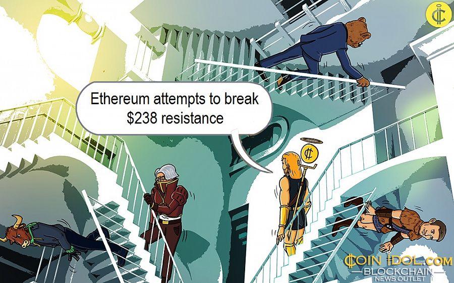 Ethereum attempts to break $238 resistance