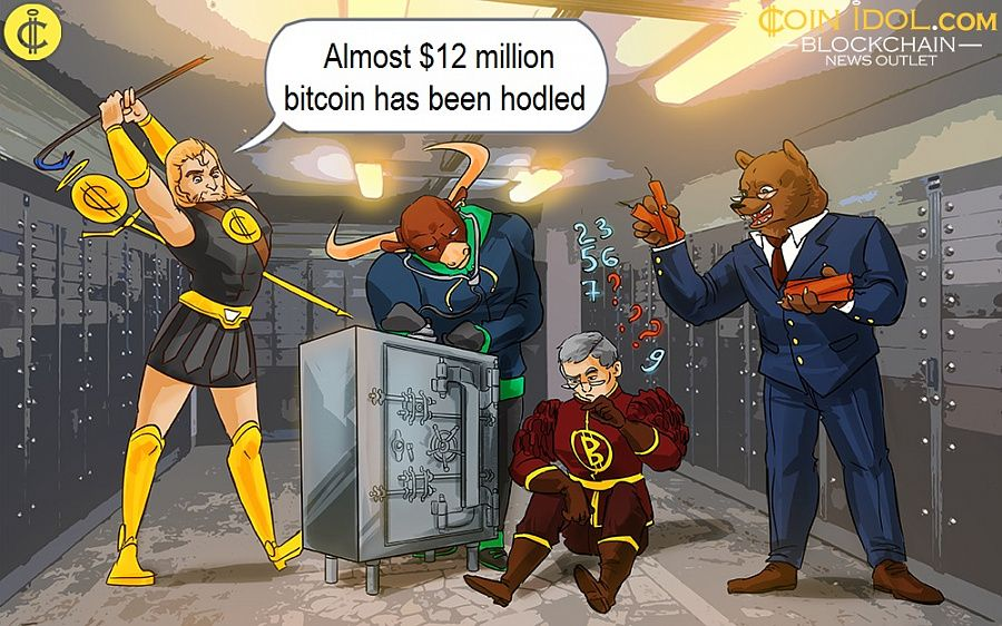 Almost $12 million bitcoin has been hodled