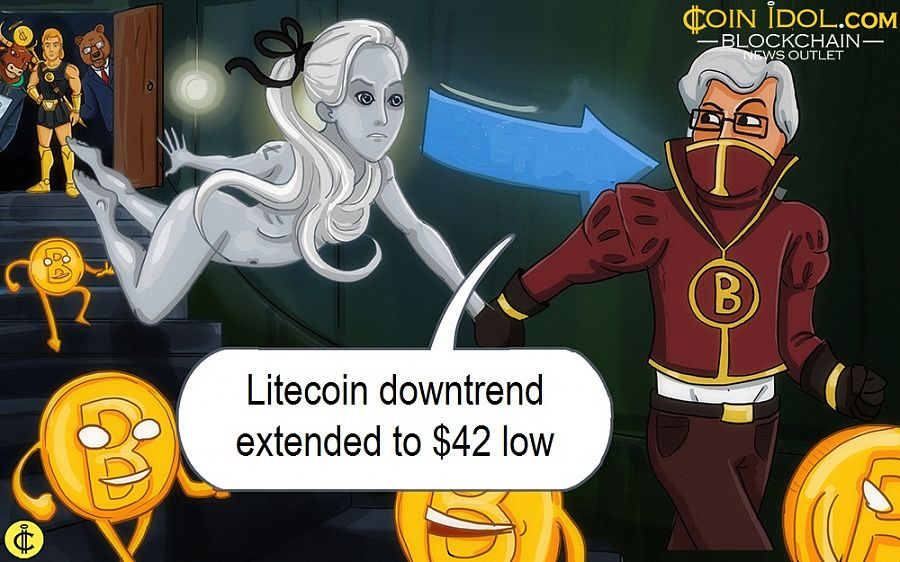 Litecoin downtrend extended to $42 low