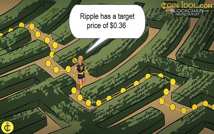 Ripple has a target price of $0.36