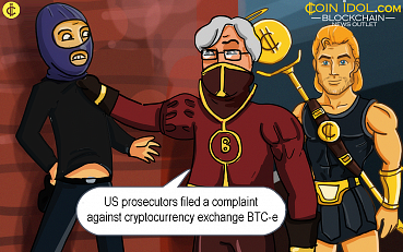 US Files Complaint Against Defunct Cryptocurrency Exchange