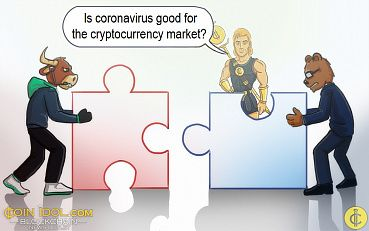 Is the Coronavirus Outbreak a Positive Event for the Cryptocurrency Market?