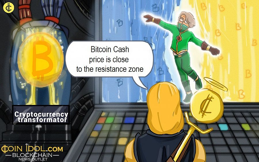 Bitcoin Cash price is close to the resistance zone
