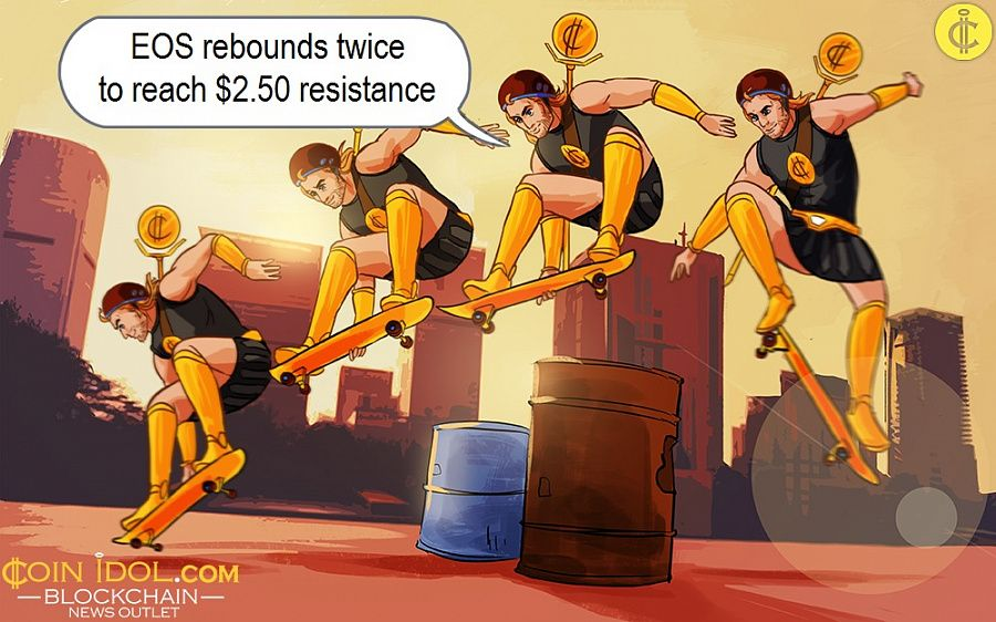 EOS rebounds twice to reach $2.50 resistance
