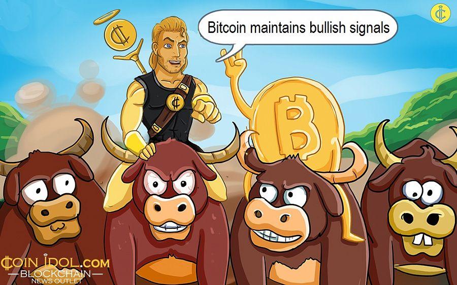 Bitcoin maintains bullish signals