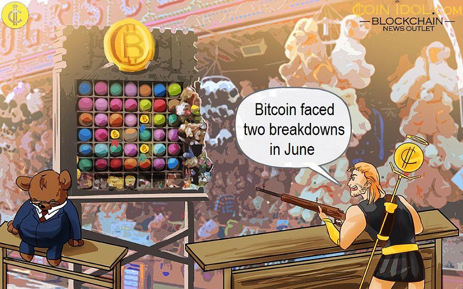 Bitcoin faced two breakdowns in June