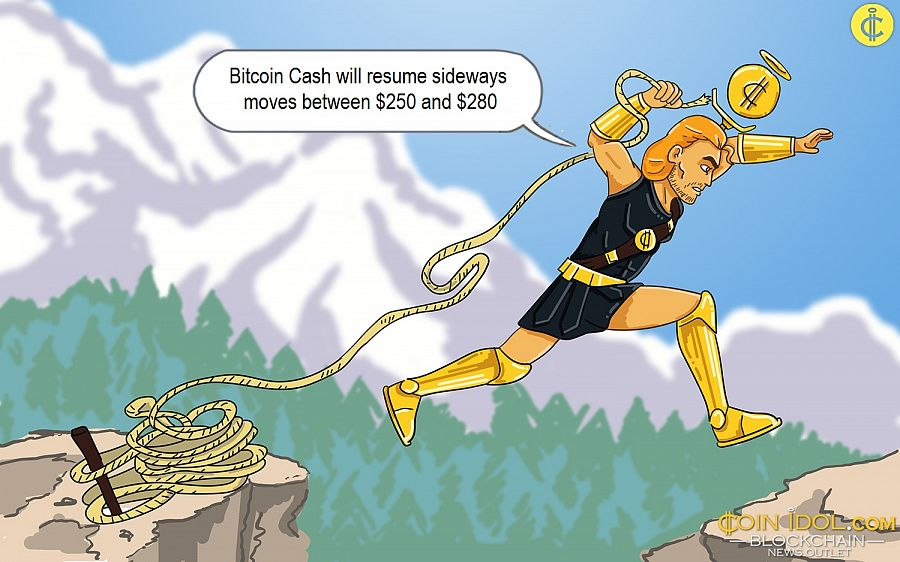 Bitcoin Cash will resume sideways moves between $250 and $280