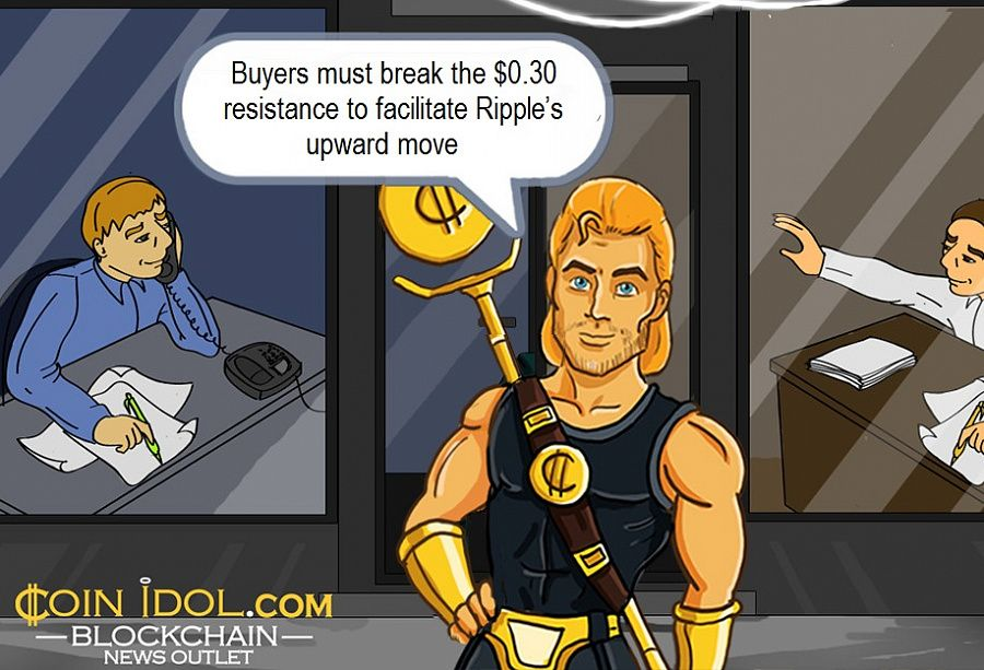 Buyers must break the $0.30 resistance to facilitate Ripple's upward move